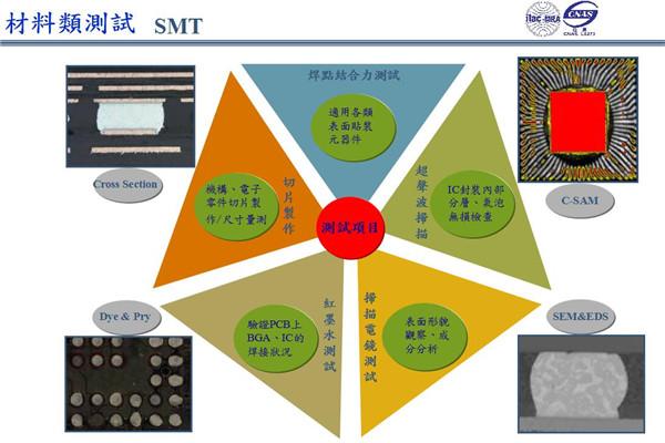 四川材料未知物成分元素配方检测中心 成都工程材料检测中心