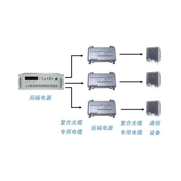 4V600A650A大功率直流稳压电源-程控恒压恒流电源厂家
