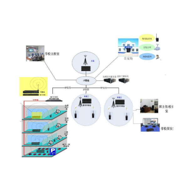 光纤天线方案和泄漏电缆方案_光纤天线_泄漏电缆