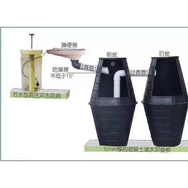 雙甕漏斗式化糞池產品特點