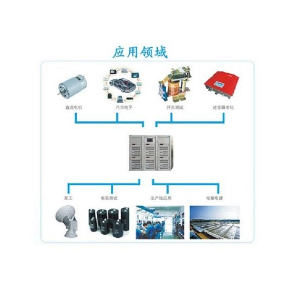 5V10V950A1000A直流恒压恒流电源-大功率开关电源