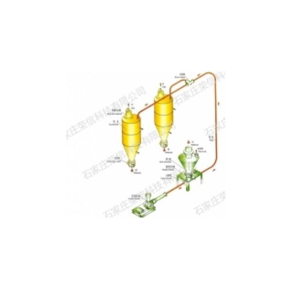 粉体自动计量气力输送控制系统