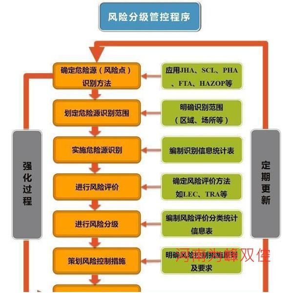 消防安全檢測服務單位
